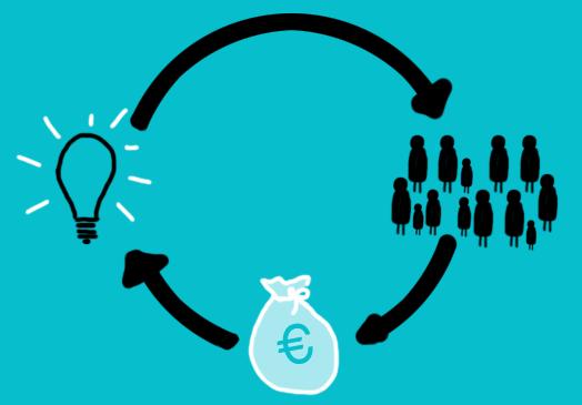 Crowdfunding. Font: Rocio Lara (Flickr)