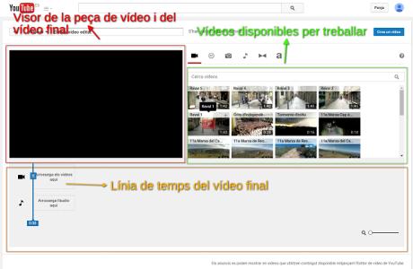 L'area de treball de l'editor de vídeos del YouTube és molt senzilla d'utilitzar