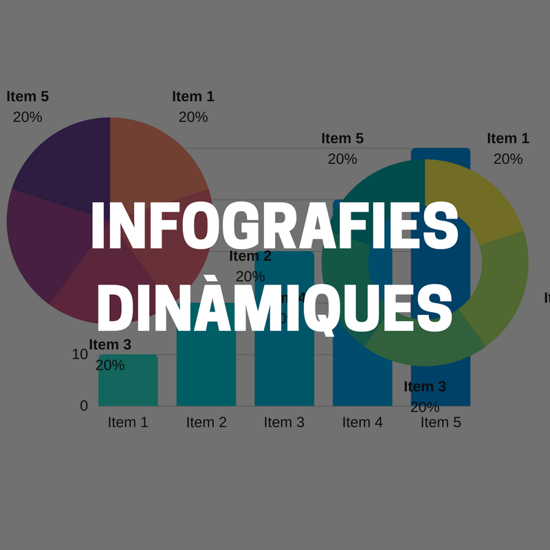 Com fer infografies dinàmiques