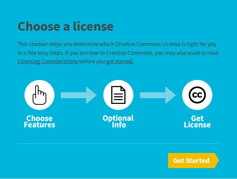 Comencem a crear la nostra llicència Creative Commons Font: Creative Commons
