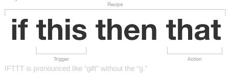 L'esquema de la recepta es format per triggers, canals i accions.