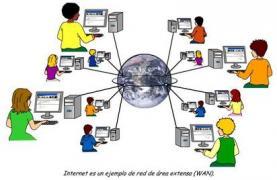 Esquema de la xarxa Internet