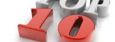 Flickr - Independent Association of Businesses Top 10