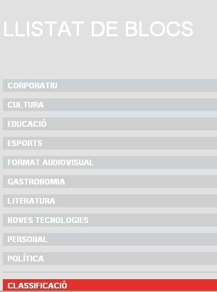 Llistat de categories dels Premis Blocs Catalunya 2010
