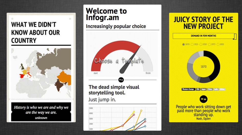 Amb Infogr.am podreu crear infografies espectaculars Font: