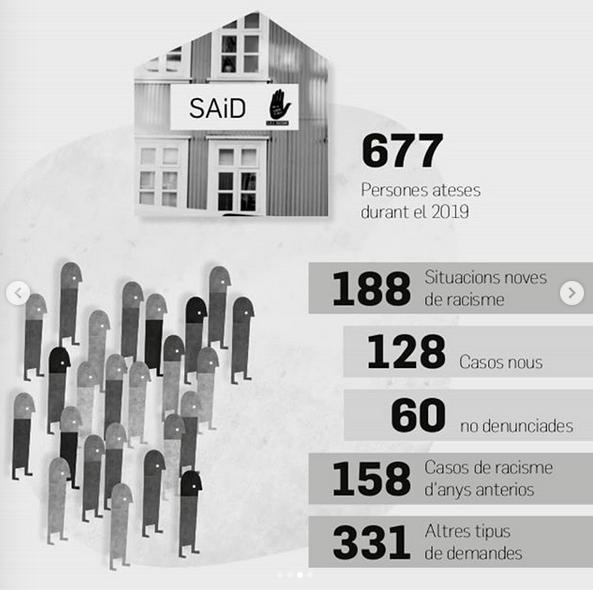 Xifres Informe Invisibles 2019 Font: SOS Racisme Catalunya