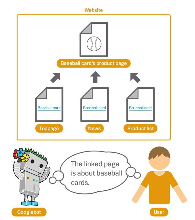 Cal pensar les webs per que siguin llegides pels robots i pels humans! Font: