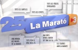 Cartell de la Marató 2016