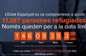Imatge de la notícia La campanya