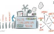 Digital Transformation Machine - Font: Citi&Guilds