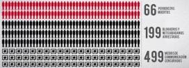 Imatge de l'informe de Reporters sense Fronteres (RSF)