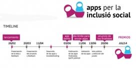 Ja pots presentar el teu aplicatiu mòbil