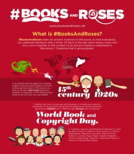 Cartell promocional de Book And Roses