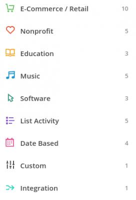 Captura de pantalla de les categories d'automatització de Mailchimp