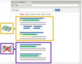 Imatge que descriu la diferència entre resultats de cerca de pagament i resultats de cerca gratuïts