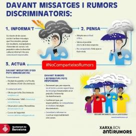 Infografia de la campanya #NoComparteixoRumors