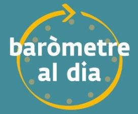 Baròmetre al dia