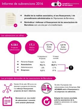 Infografia informe - Foto: CAB