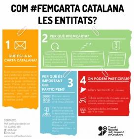 Els tallers temàtics es centraran en cada un dels 12 eixos que abordarà la Carta Catalana - Foto: CNJC