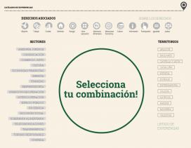 Captura de pantalla del catàleg d'experiències d'economia solidària i drets humans