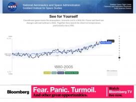 Un gràfic dinàmic i vistós per entendre el canvi climàtic (imatge: bloomberg)