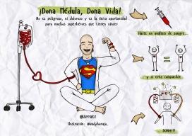 Il·lustració sobre com ser donant de medul·la, amb Pablo Ráez de protagonista. Autoria: @andybaraja_. Font: Compte de Twitter de Pablo Ráez