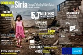 Exemple d'una infografia. Font: Unión Europea en Perú, Flickr