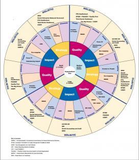 Infografia sobre l'avaluació. Font: proveandimprove.org
