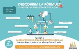 Crida oberta Laboratori de Co-creació d'Empreses Socials