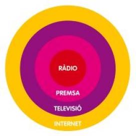 Logo dels Premis - Web de l'Ajuntament