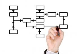 Mapa de processos. Font: Mapa de processos Font: http://pixabay.com/en/mark-marker-hand-leave-516279/