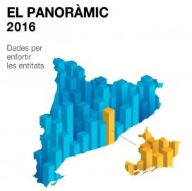 Imatge de la portada de l'últim informe d'El Panoràmic