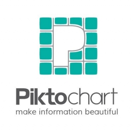 Amb Piktochart podreu crear infografies dinàmiques