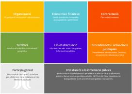 Captura del portal de transparència de la Generalitat de Catalunya
