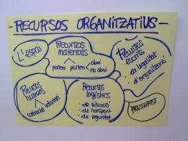 Recursos organitzatius. Font: Ramon Oromi Farre (Flickr)