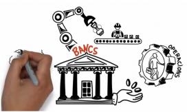 El vídeo 'Banca Armada: les entitats financeres i el negoci de la guerra' està disponible gratuïtament a Internet.