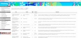 La Generalitat de Catalunya disposa d'un espai web que permet consultar les demandes de voluntariat que estan fent diverses entitats (Font: voluntariat.org)