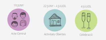 Activitats a Catalunya amb motiu del Dia Internacional de les Cooperatives