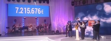 Marcador final de La Marató de TV3 2018