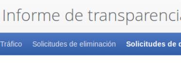 Informe transpàrencia de Google
