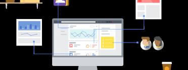 Ordena el teu Facebook amb Business Manager!