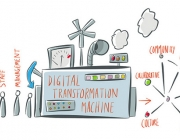 Digital Transformation Machine - Font: Citi&Guilds