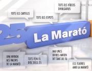 La Marató de Tv3 fa 25 anys. Font: Fundació La Marató