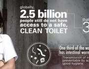 Infografia per al Dia Mundial del Sanejament