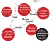 Cartell de la Gira internacional de Joves per la Pau 2011