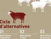 Cicle d'alternatives financeres, laborals i de consum per a joves i entitats juvenils