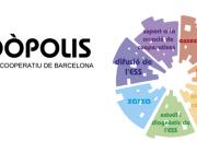 Logotip de Coòpolis. Font: Coòpolis