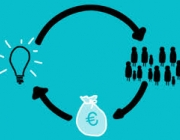 Idea del crowdfunding
