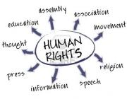 Drets humans