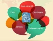 EEV2017-Eines per comunicar els actes de la teva entitat